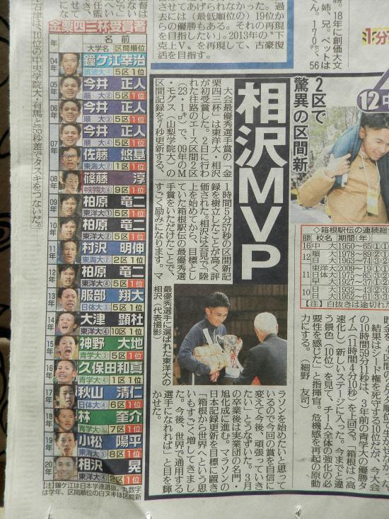 東洋相沢mvp.JPG
